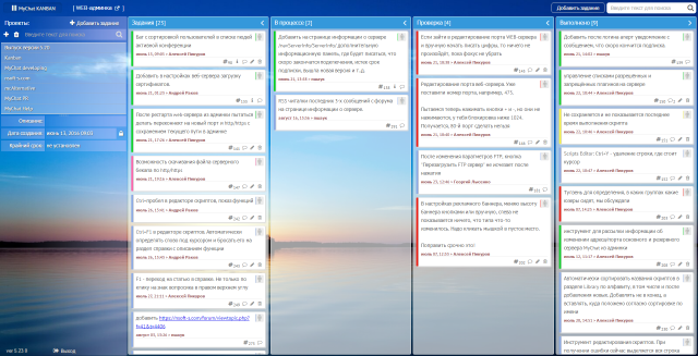 Kanban board in MyChat Client for Windows